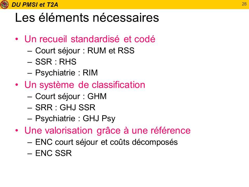DU PMSI et T2A 28 Les éléments nécessaires Un recueil standardisé et codé –Court séjour : RUM et RSS –SSR : RHS –Psychiatrie : RIM Un système de class