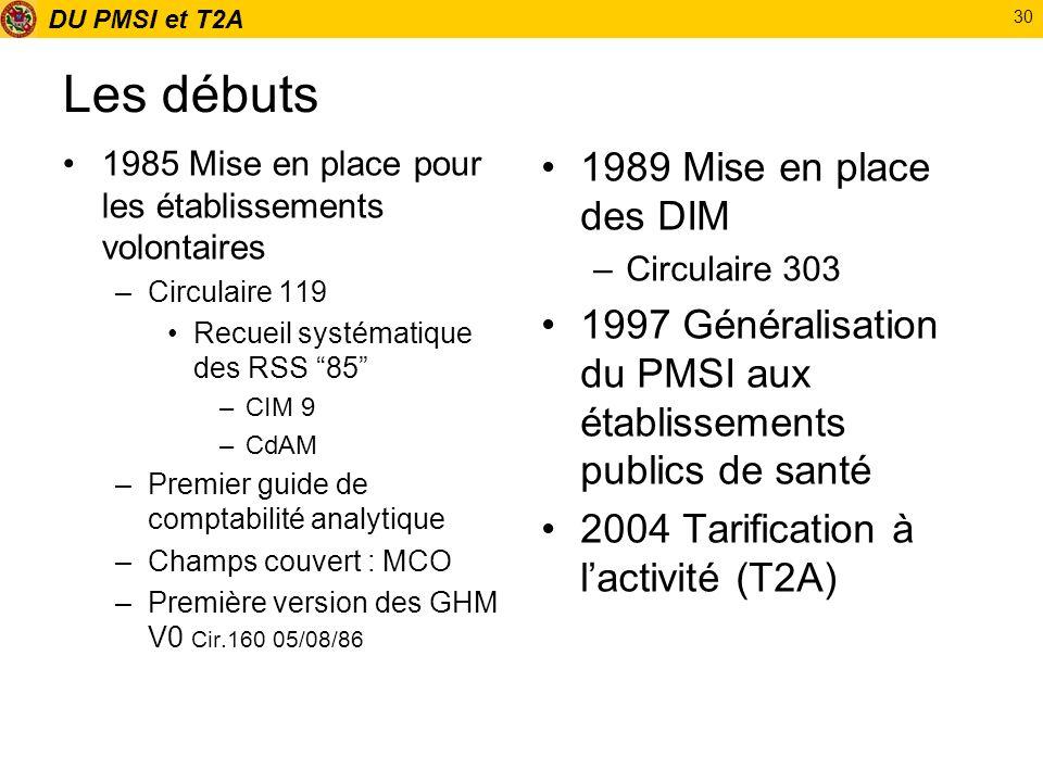 DU PMSI et T2A 30 Les débuts 1985 Mise en place pour les établissements volontaires –Circulaire 119 Recueil systématique des RSS 85 –CIM 9 –CdAM –Prem