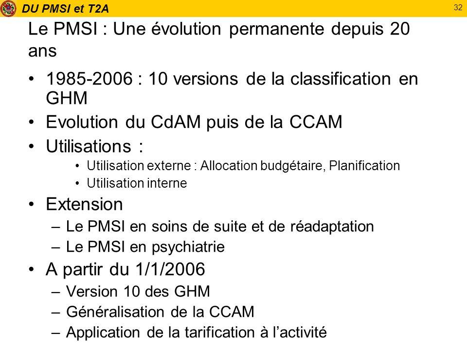DU PMSI et T2A 32 Le PMSI : Une évolution permanente depuis 20 ans 1985-2006 : 10 versions de la classification en GHM Evolution du CdAM puis de la CC