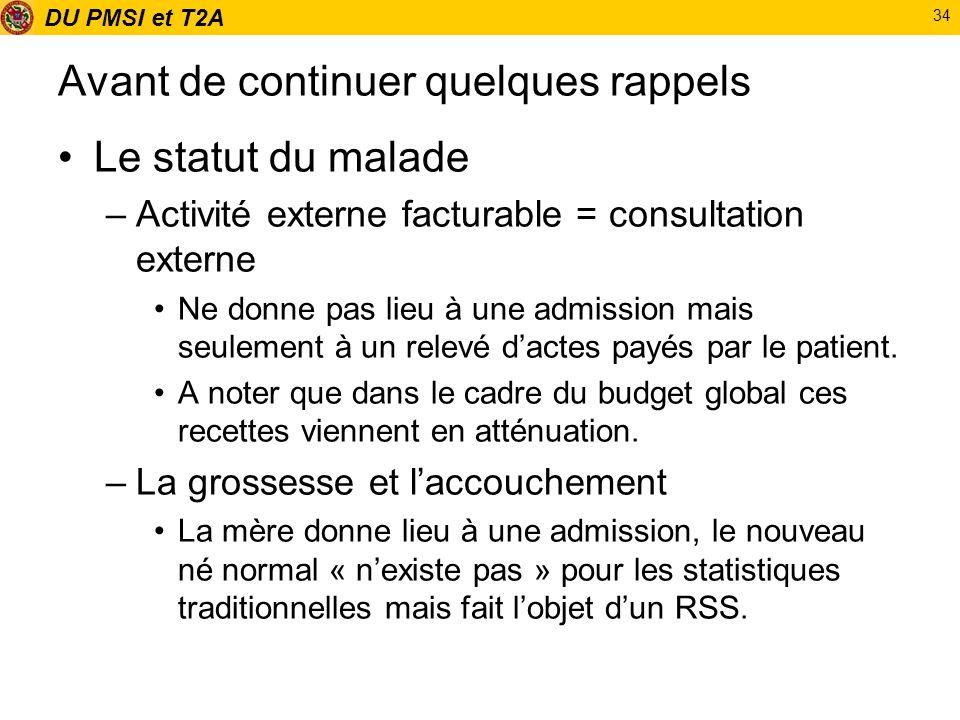 DU PMSI et T2A 34 Avant de continuer quelques rappels Le statut du malade –Activité externe facturable = consultation externe Ne donne pas lieu à une