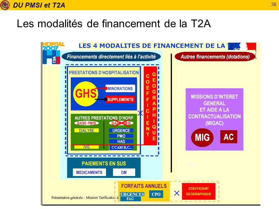 DU PMSI et T2A 38 Les modalités de financement de la T2A