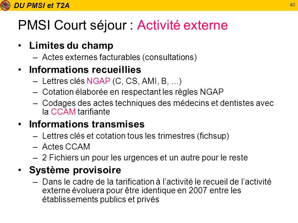 DU PMSI et T2A 40 PMSI Court séjour : Activité externe Limites du champ –Actes externes facturables (consultations) Informations recueillies –Lettres