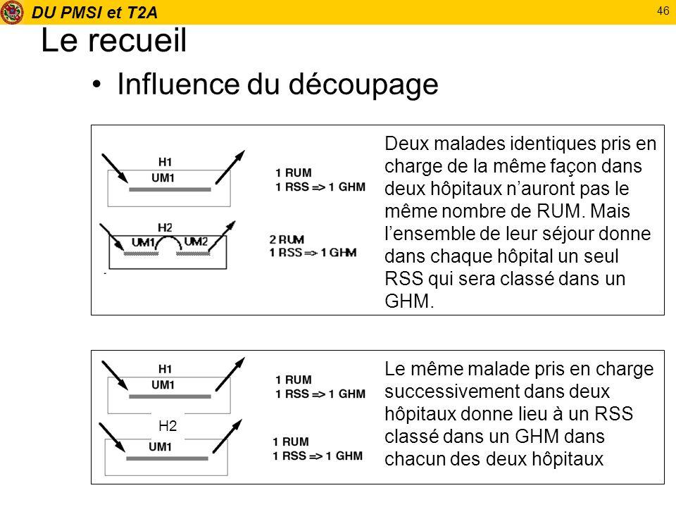 DU PMSI et T2A 46 Le recueil Influence du découpage Deux malades identiques pris en charge de la même façon dans deux hôpitaux nauront pas le même nom