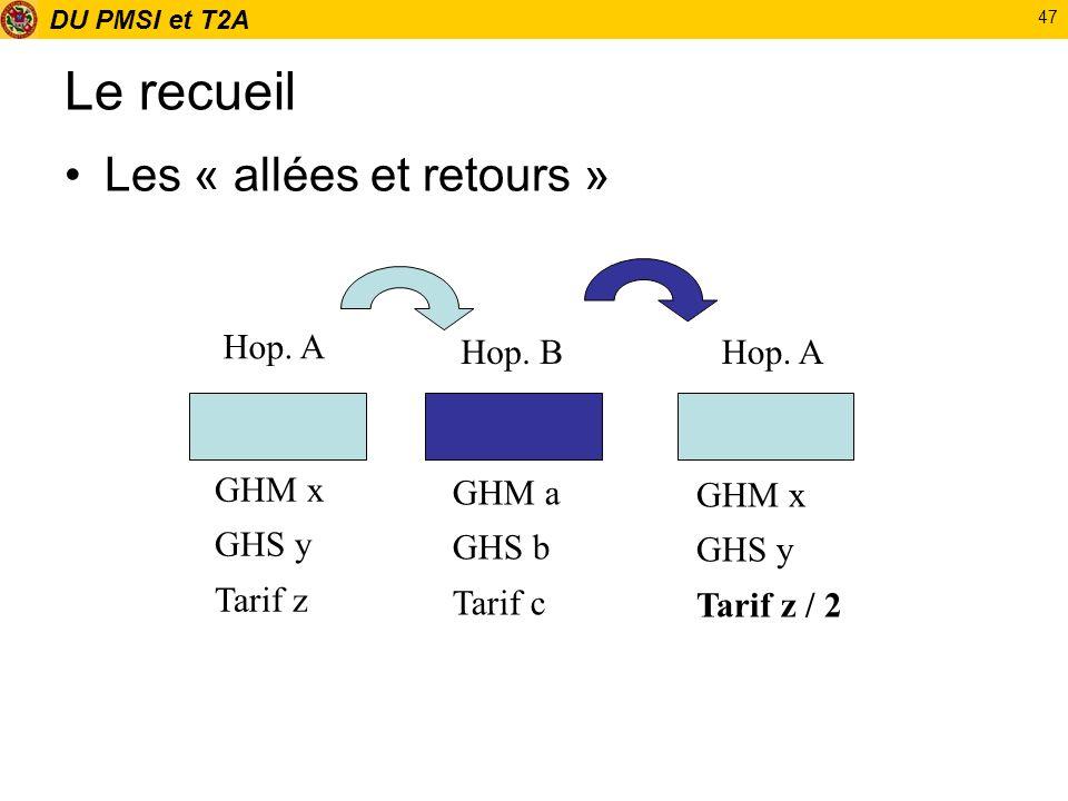 DU PMSI et T2A 47 Le recueil Les « allées et retours » Hop. A Hop. B GHM x GHS y Tarif z GHM a GHS b Tarif c GHM x GHS y Tarif z / 2