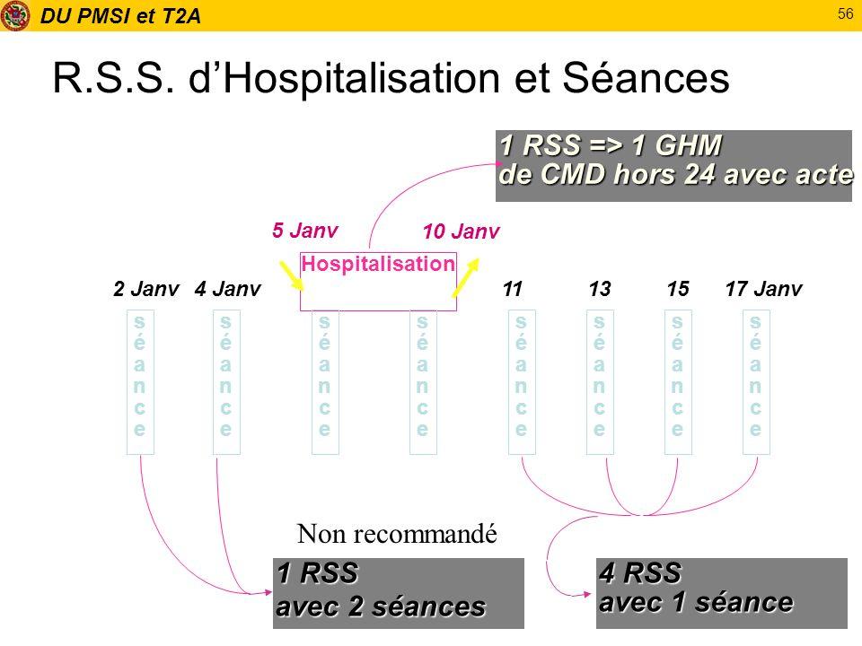 DU PMSI et T2A 56 R.S.S. dHospitalisation et Séances séanceséance Hospitalisation 1 RSS => 1 GHM de CMD hors 24 avec acte séanceséance séanceséance sé