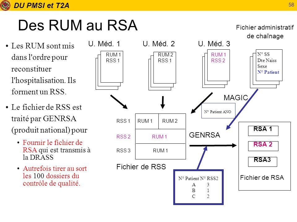 DU PMSI et T2A 58 Des RUM au RSA Les RUM sont mis dans l'ordre pour reconstituer l'hospitalisation. Ils forment un RSS. Le fichier de RSS est traité p