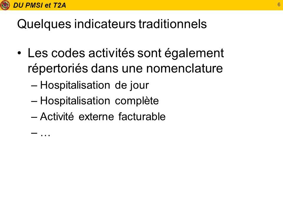DU PMSI et T2A 6 Quelques indicateurs traditionnels Les codes activités sont également répertoriés dans une nomenclature –Hospitalisation de jour –Hos