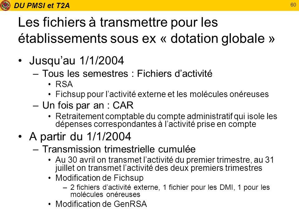 DU PMSI et T2A 60 Les fichiers à transmettre pour les établissements sous ex « dotation globale » Jusquau 1/1/2004 –Tous les semestres : Fichiers dact