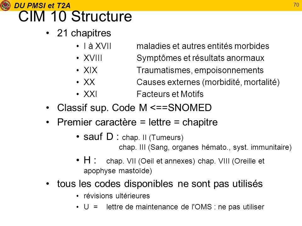 DU PMSI et T2A 70 CIM 10 Structure 21 chapitres I à XVII maladies et autres entités morbides XVIIISymptômes et résultats anormaux XIXTraumatismes, emp