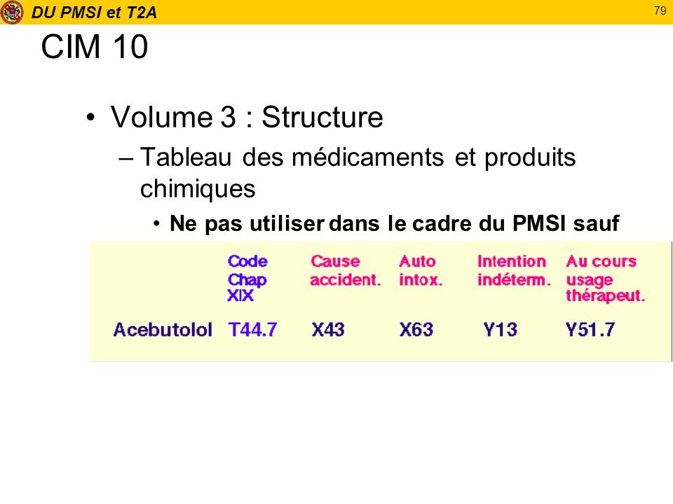 DU PMSI et T2A 79 CIM 10 Volume 3 : Structure –Tableau des médicaments et produits chimiques Ne pas utiliser dans le cadre du PMSI sauf en DAD