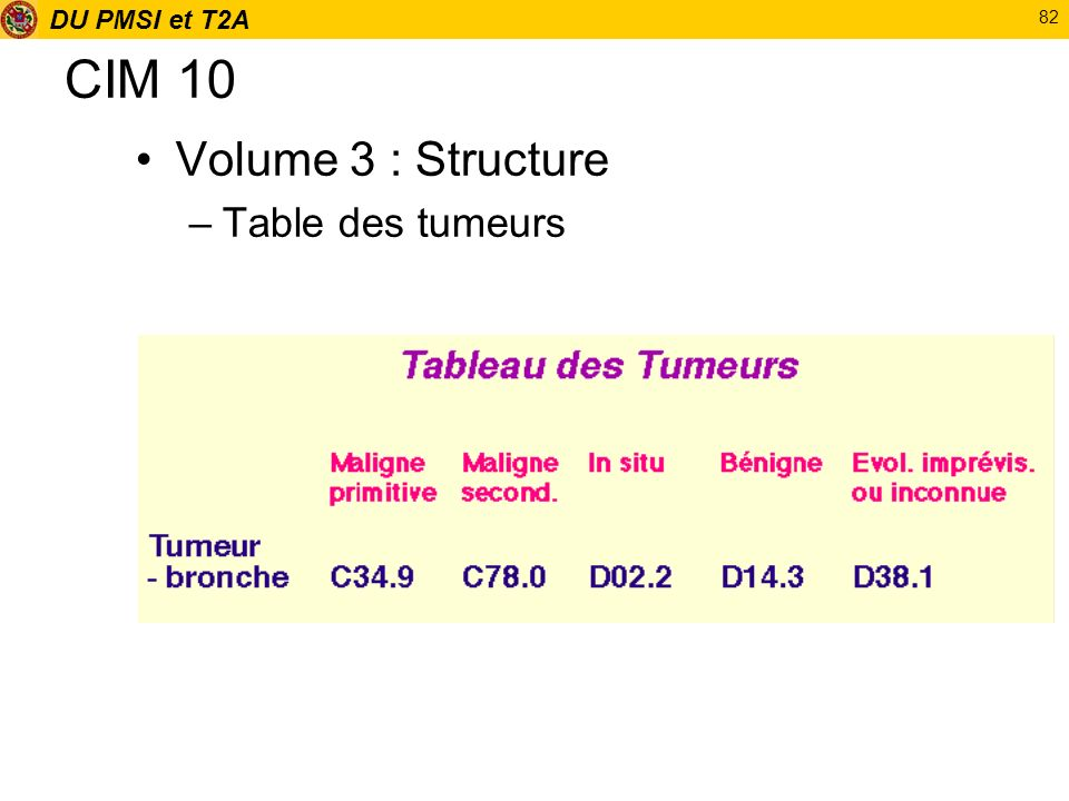 DU PMSI et T2A 82 CIM 10 Volume 3 : Structure –Table des tumeurs