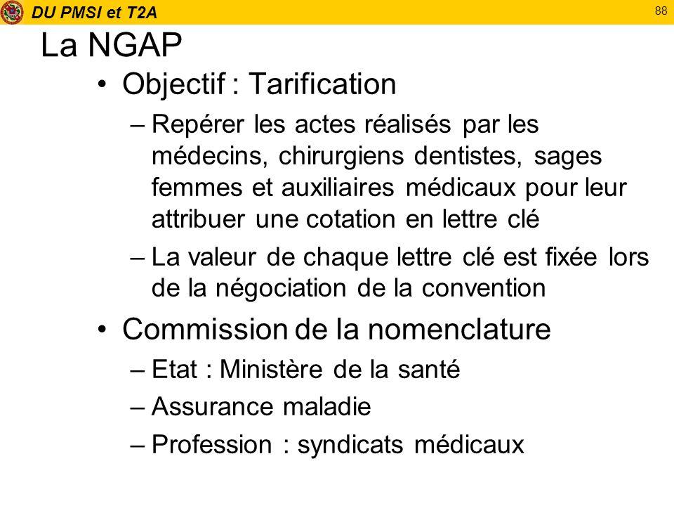 DU PMSI et T2A 88 La NGAP Objectif : Tarification –Repérer les actes réalisés par les médecins, chirurgiens dentistes, sages femmes et auxiliaires méd