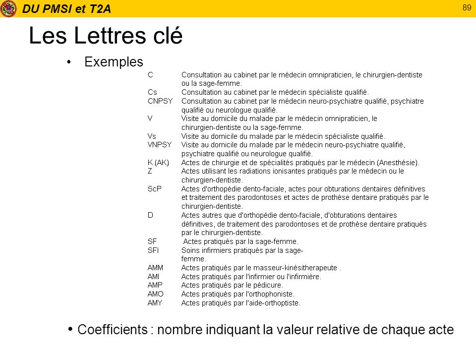 DU PMSI et T2A 89 Les Lettres clé Exemples Coefficients : nombre indiquant la valeur relative de chaque acte