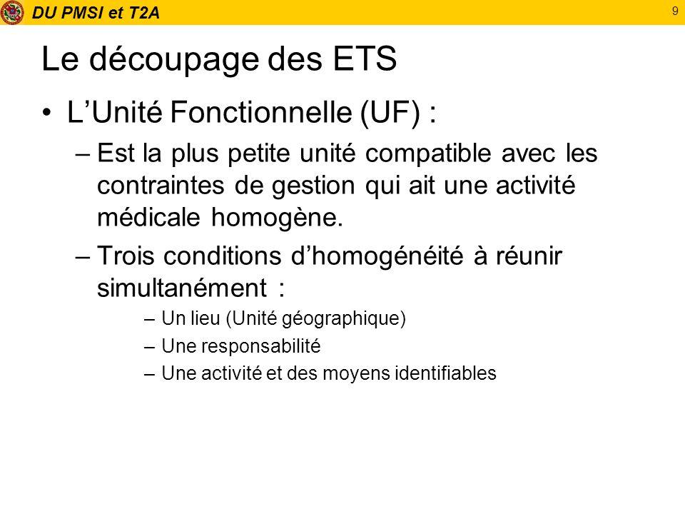 DU PMSI et T2A 9 Le découpage des ETS LUnité Fonctionnelle (UF) : –Est la plus petite unité compatible avec les contraintes de gestion qui ait une act