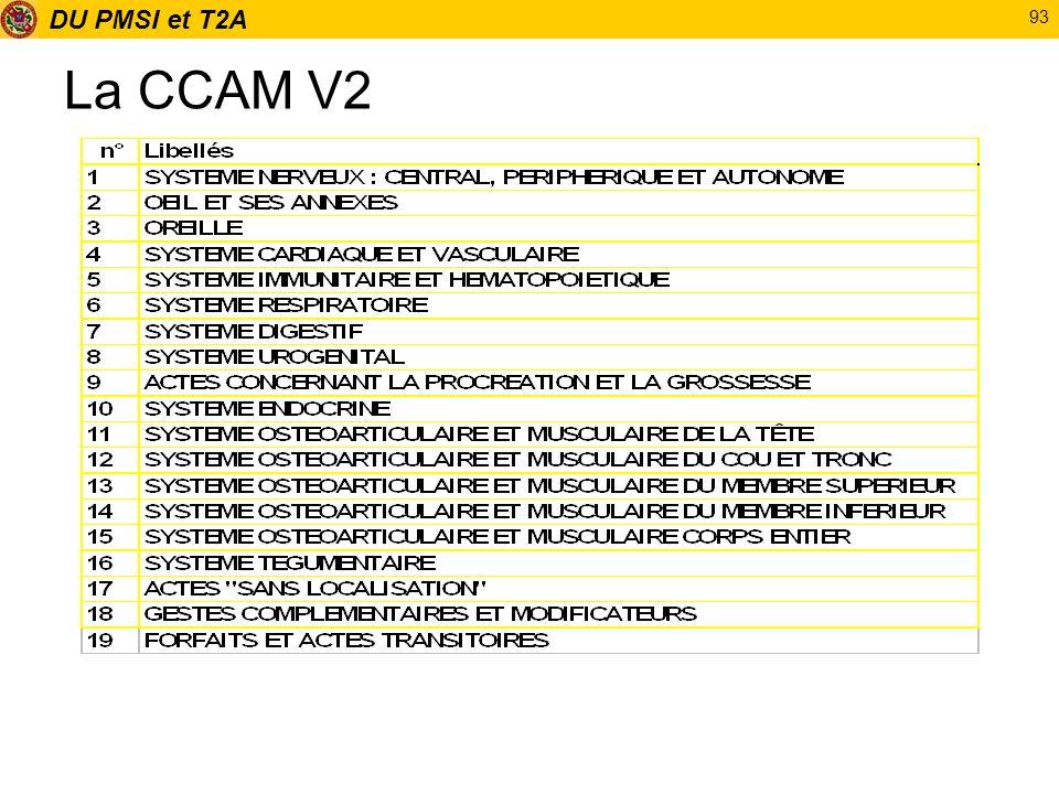 DU PMSI et T2A 93 La CCAM V2