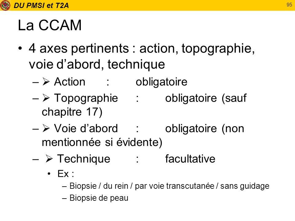 DU PMSI et T2A 95 La CCAM 4 axes pertinents : action, topographie, voie dabord, technique – Action :obligatoire – Topographie:obligatoire (sauf chapit