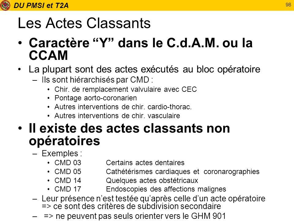 DU PMSI et T2A 98 Les Actes Classants Caractère Y dans le C.d.A.M. ou la CCAM La plupart sont des actes exécutés au bloc opératoire –Ils sont hiérarch