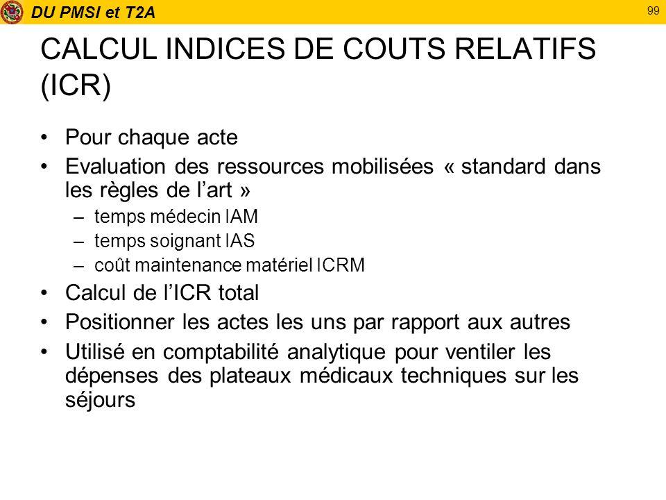 DU PMSI et T2A 99 CALCUL INDICES DE COUTS RELATIFS (ICR) Pour chaque acte Evaluation des ressources mobilisées « standard dans les règles de lart » –t