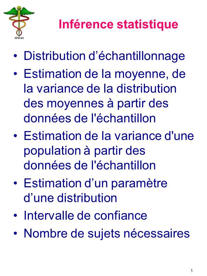 Inférence statistique Distribution déchantillonnage Estimation de la moyenne, de la variance de la distribution des moyennes à partir des données de l