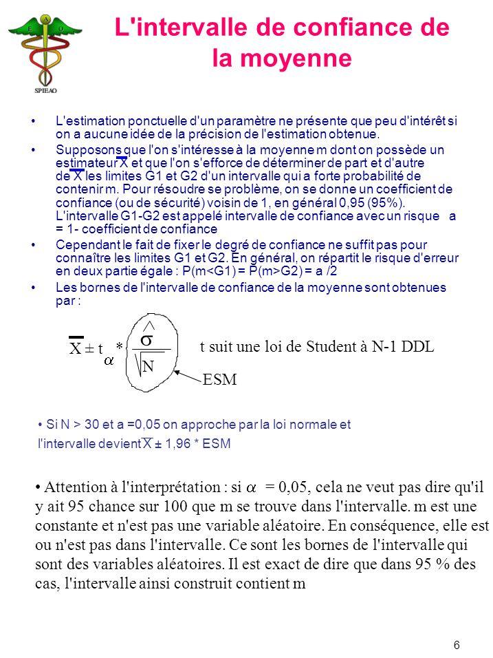L'intervalle de confiance de la moyenne L'estimation ponctuelle d'un paramètre ne présente que peu d'intérêt si on a aucune idée de la précision de l'