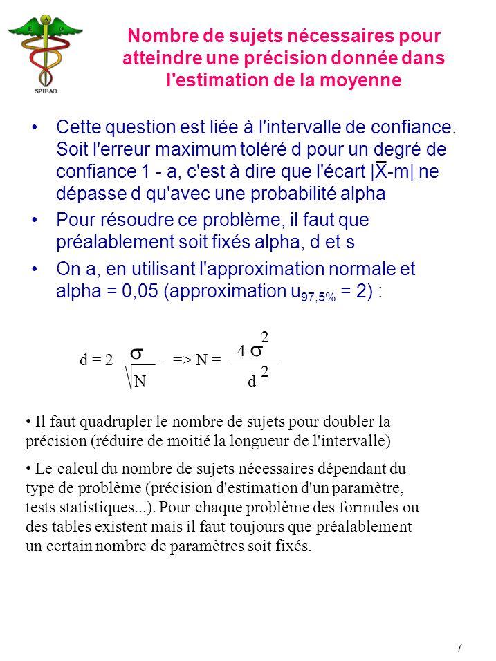 Nombre de sujets nécessaires pour atteindre une précision donnée dans l'estimation de la moyenne Cette question est liée à l'intervalle de confiance.