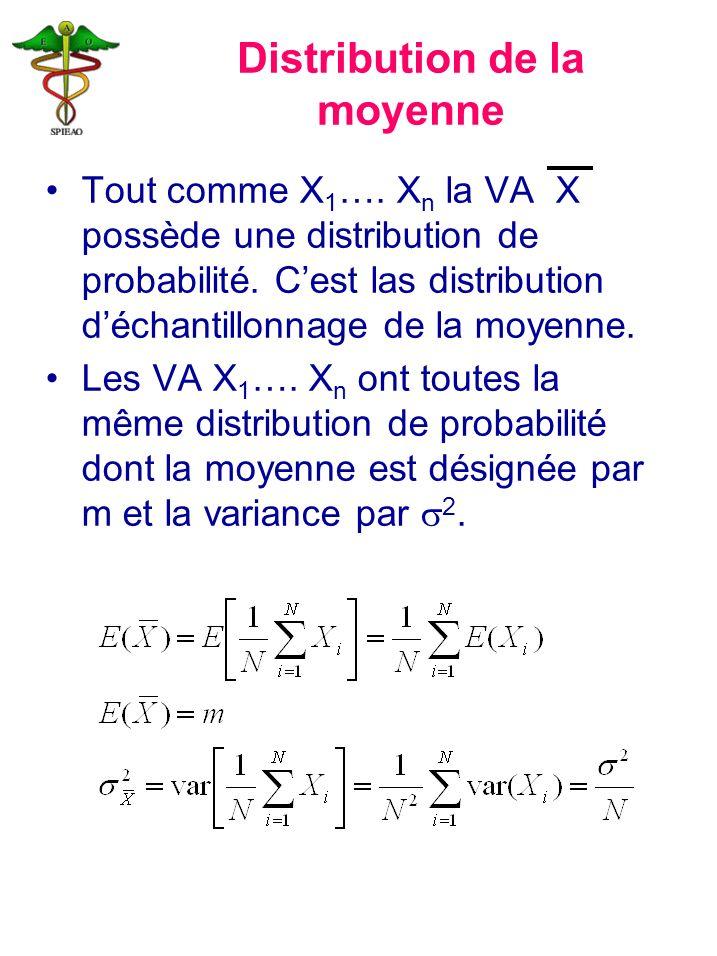 Distribution de la moyenne Tout comme X 1 …. X n la VA X possède une distribution de probabilité. Cest las distribution déchantillonnage de la moyenne