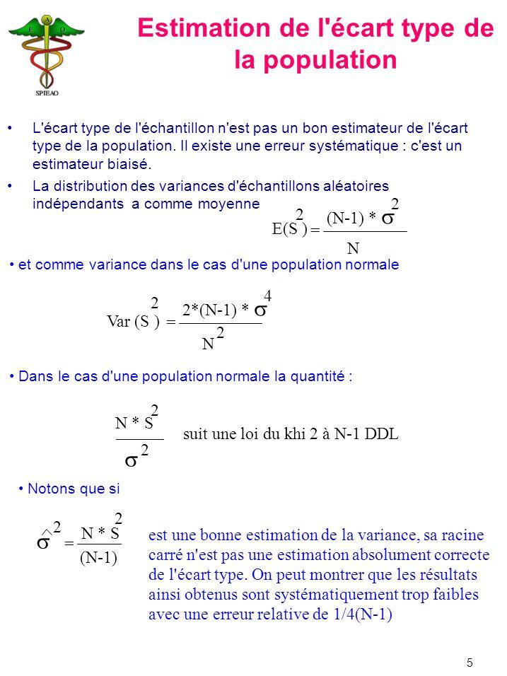 Estimation de l'écart type de la population L'écart type de l'échantillon n'est pas un bon estimateur de l'écart type de la population. Il existe une