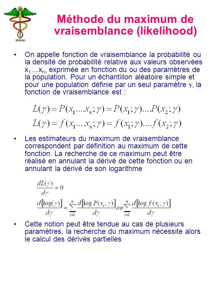 Méthode du maximum de vraisemblance (likelihood) On appelle fonction de vraisemblance la probabilité ou la densité de probabilité relative aux valeurs