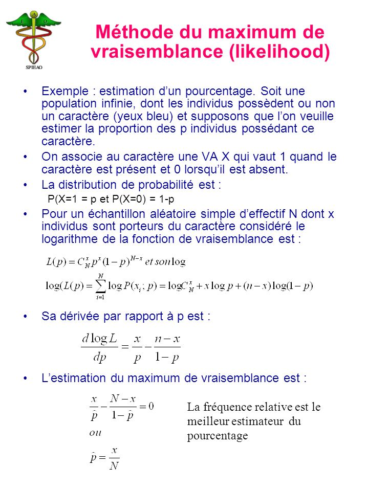 Méthode du maximum de vraisemblance (likelihood) Exemple : estimation dun pourcentage.