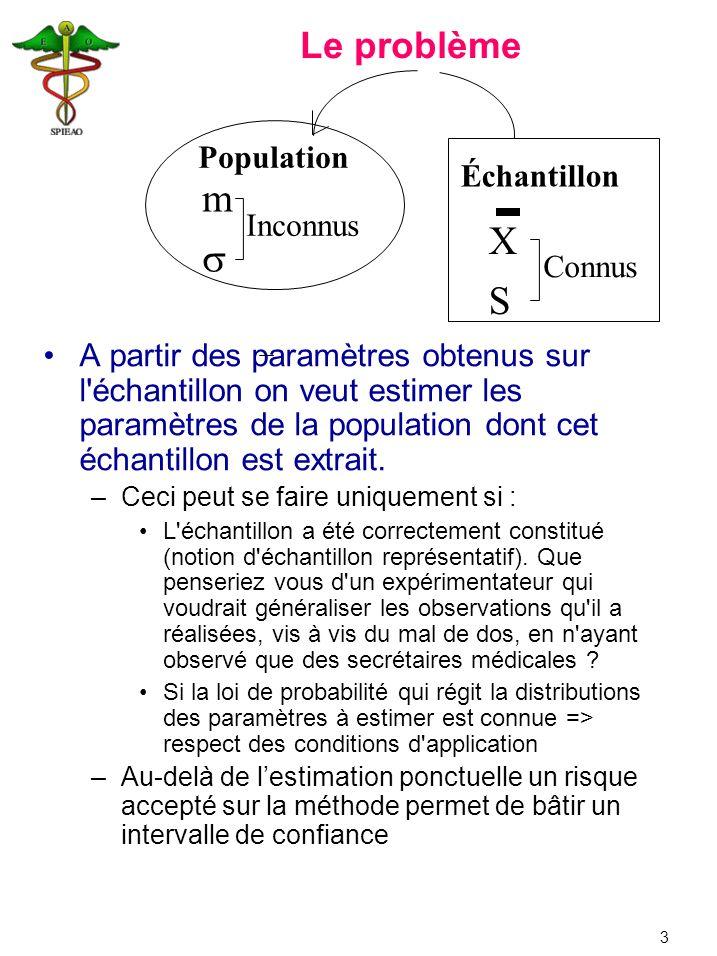 A partir des paramètres obtenus sur l'échantillon on veut estimer les paramètres de la population dont cet échantillon est extrait. –Ceci peut se fair