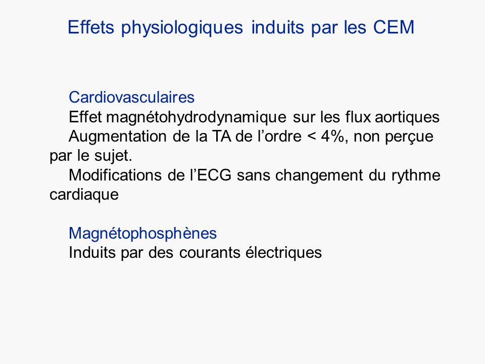 Cardiovasculaires Effet magnétohydrodynamique sur les flux aortiques Augmentation de la TA de lordre < 4%, non perçue par le sujet. Modifications de l