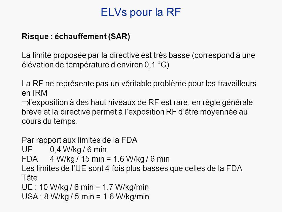 Risque : échauffement (SAR) La limite proposée par la directive est très basse (correspond à une élévation de température denviron 0,1 °C) La RF ne re