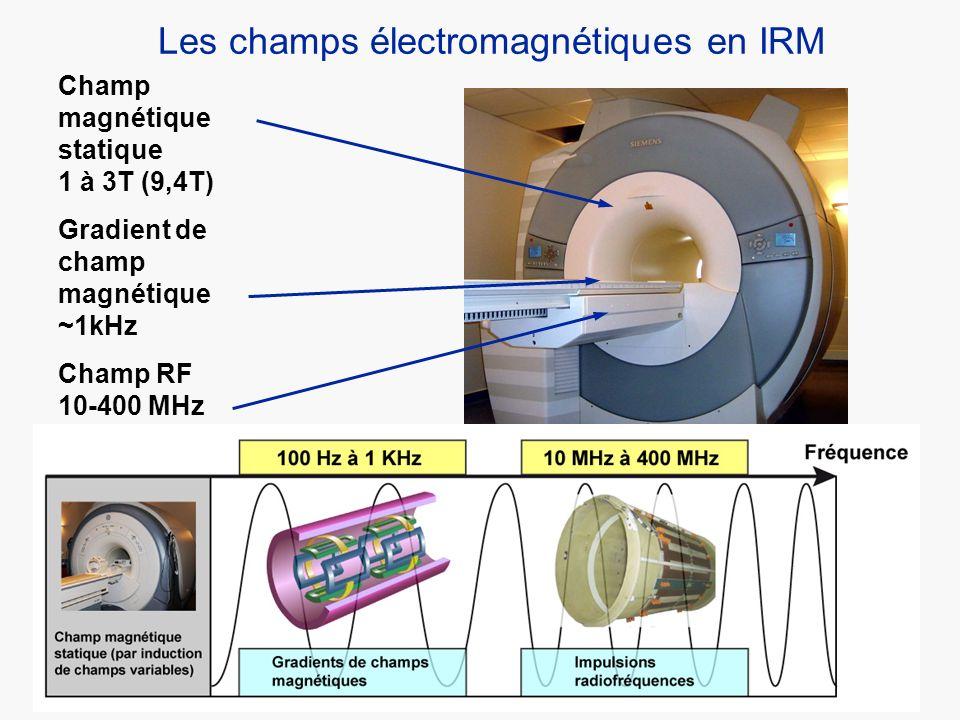 Les champs électromagnétiques en IRM Champ magnétique statique 1 à 3T (9,4T) Gradient de champ magnétique ~1kHz Champ RF 10-400 MHz