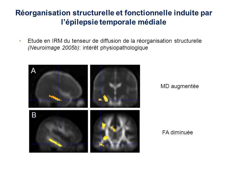 Détection de la zone épileptogène en imagerie du tenseur de diffusion (Brain 2006) Intérêt dans le bilan chirurgical pour améliorer limplantation délectrodes Augmentation de la diffusivité corrélant avec lactivité intercritique en SEEG Localisation de la zone épileptogène dans les épilepsies partielles pharmacorésistantes