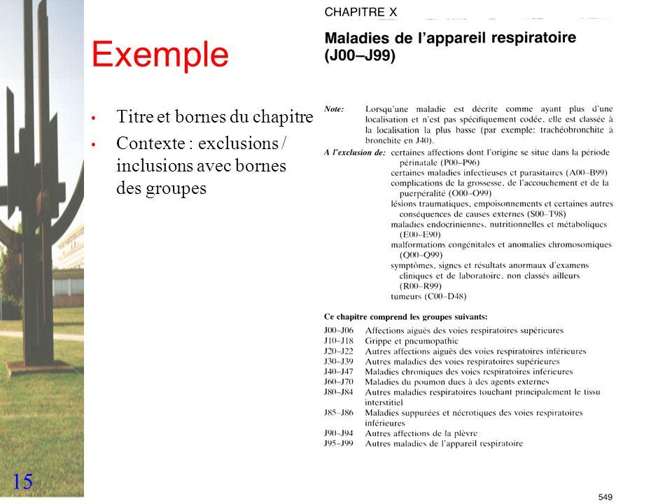 15 Exemple Titre et bornes du chapitre Contexte : exclusions / inclusions avec bornes des groupes