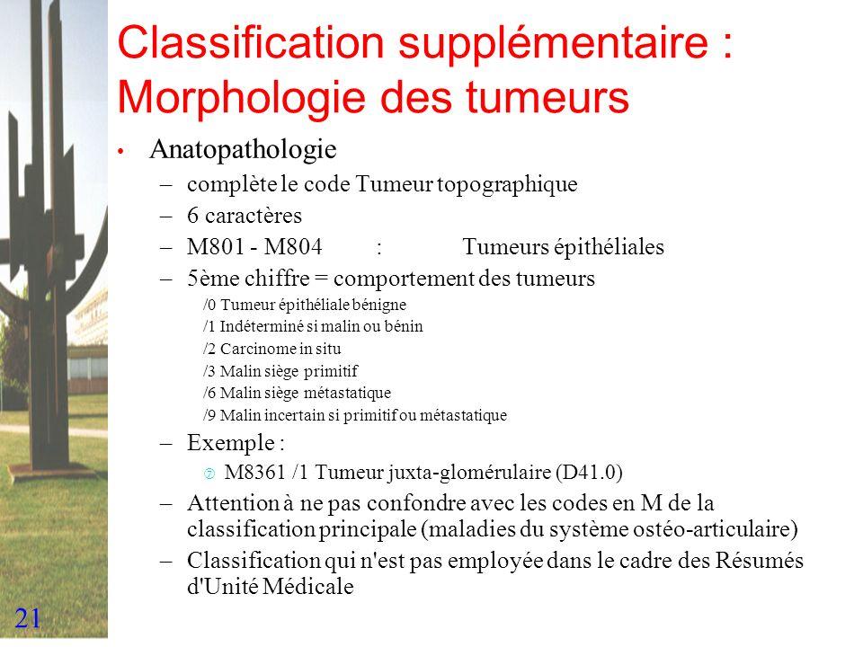 21 Classification supplémentaire : Morphologie des tumeurs Anatopathologie –complète le code Tumeur topographique –6 caractères –M801 - M804: Tumeurs