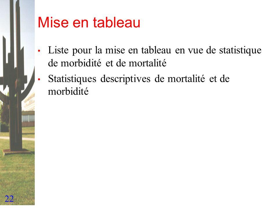 22 Mise en tableau Liste pour la mise en tableau en vue de statistique de morbidité et de mortalité Statistiques descriptives de mortalité et de morbi