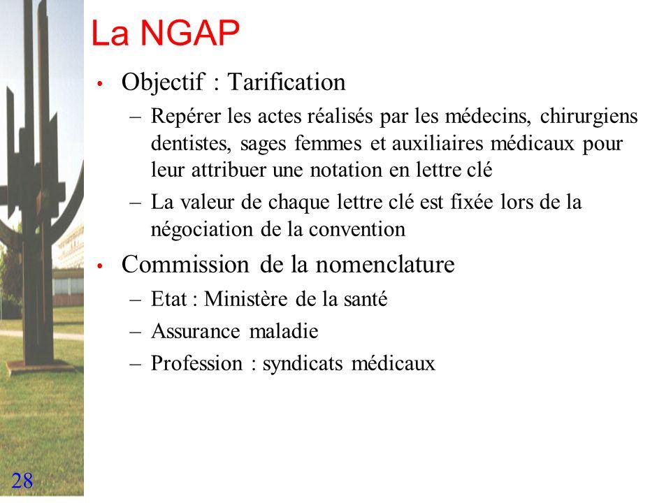 28 La NGAP Objectif : Tarification –Repérer les actes réalisés par les médecins, chirurgiens dentistes, sages femmes et auxiliaires médicaux pour leur