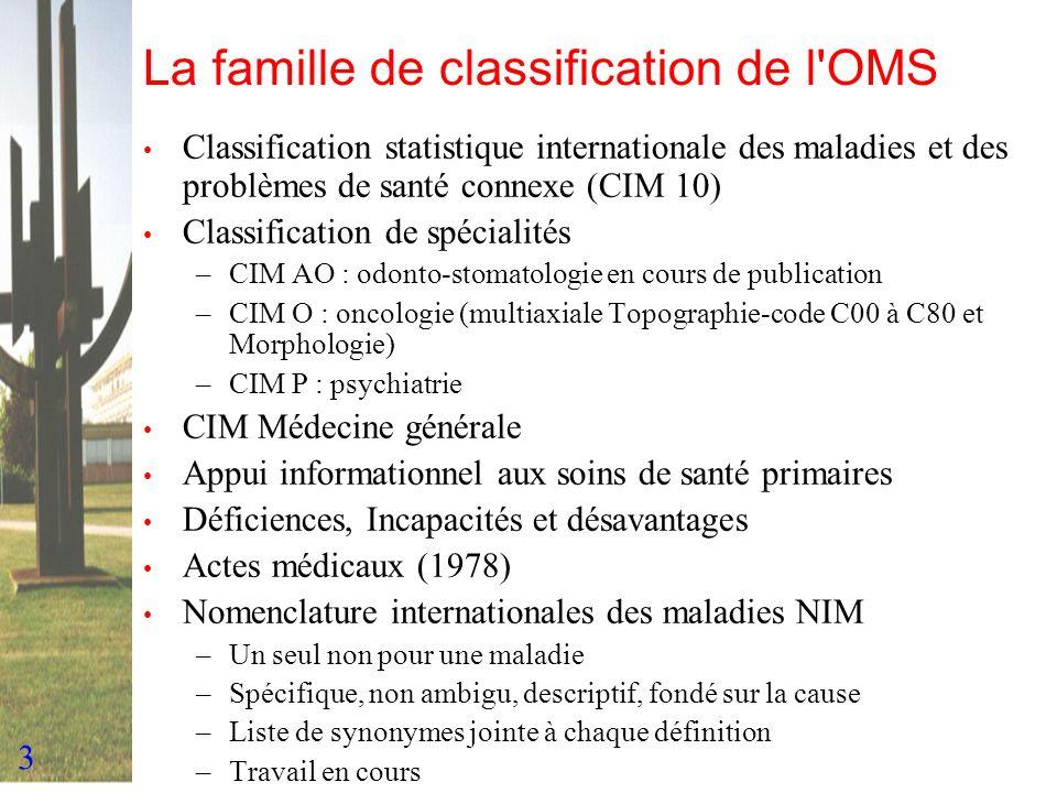 3 La famille de classification de l'OMS Classification statistique internationale des maladies et des problèmes de santé connexe (CIM 10) Classificati