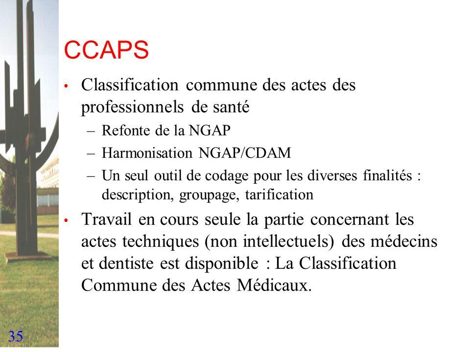 35 CCAPS Classification commune des actes des professionnels de santé –Refonte de la NGAP –Harmonisation NGAP/CDAM –Un seul outil de codage pour les d
