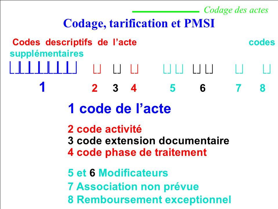 37 Codes descriptifs de lacte codes supplémentaires 1 2 3 4 5 6 7 8 1 code de lacte 2 code activité 3 code extension documentaire 4 code phase de trai
