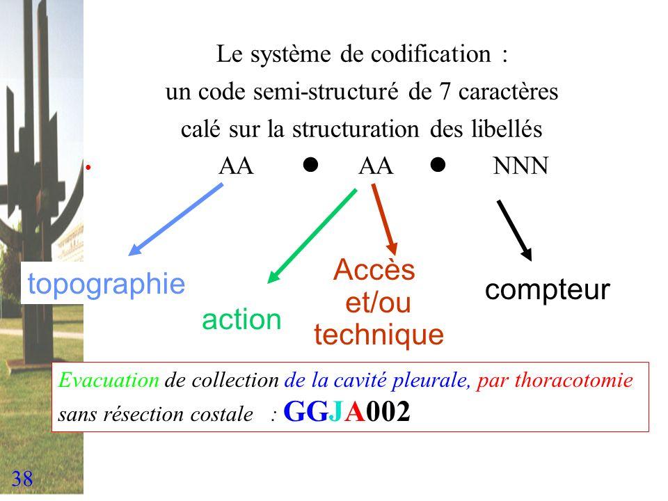 38 Le système de codification : un code semi-structuré de 7 caractères calé sur la structuration des libellés AA AA NNN action Accès et/ou technique t