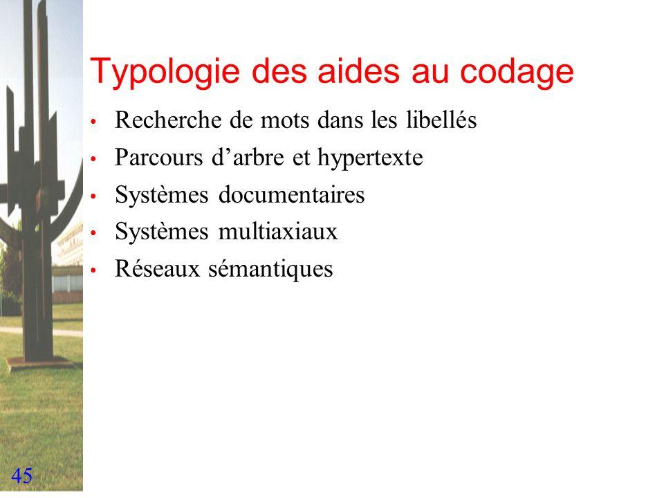 45 Typologie des aides au codage Recherche de mots dans les libellés Parcours darbre et hypertexte Systèmes documentaires Systèmes multiaxiaux Réseaux