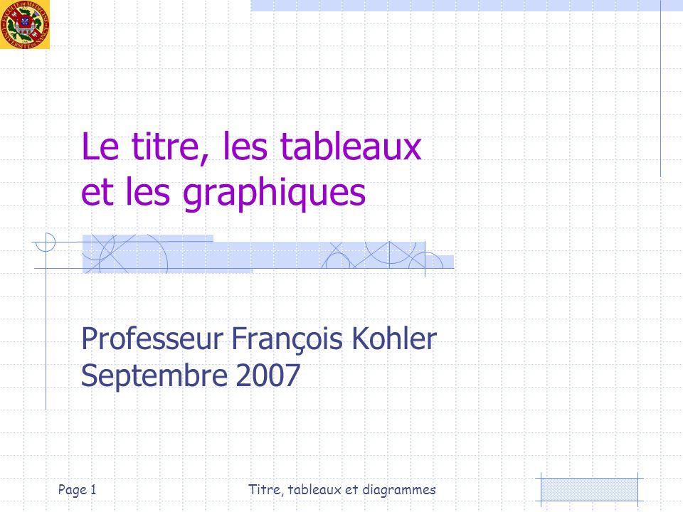 Titre, tableaux et diagrammesPage 1 Le titre, les tableaux et les graphiques Professeur François Kohler Septembre 2007