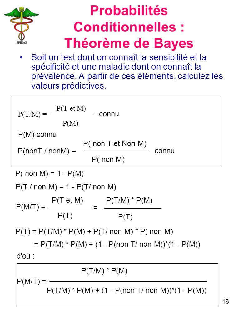 16 P(T/M) = P(T et M) P(M) P(M) connu connu P(nonT / nonM) = P( non T et Non M) P( non M) connu P(M/T) = P(T et M) P(T) = P(T/M) * P(M) P(T) P(T) = P(