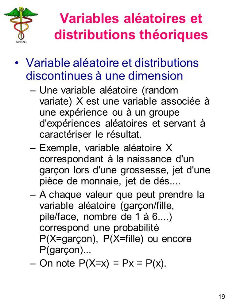 19 Variables aléatoires et distributions théoriques Variable aléatoire et distributions discontinues à une dimension –Une variable aléatoire (random v