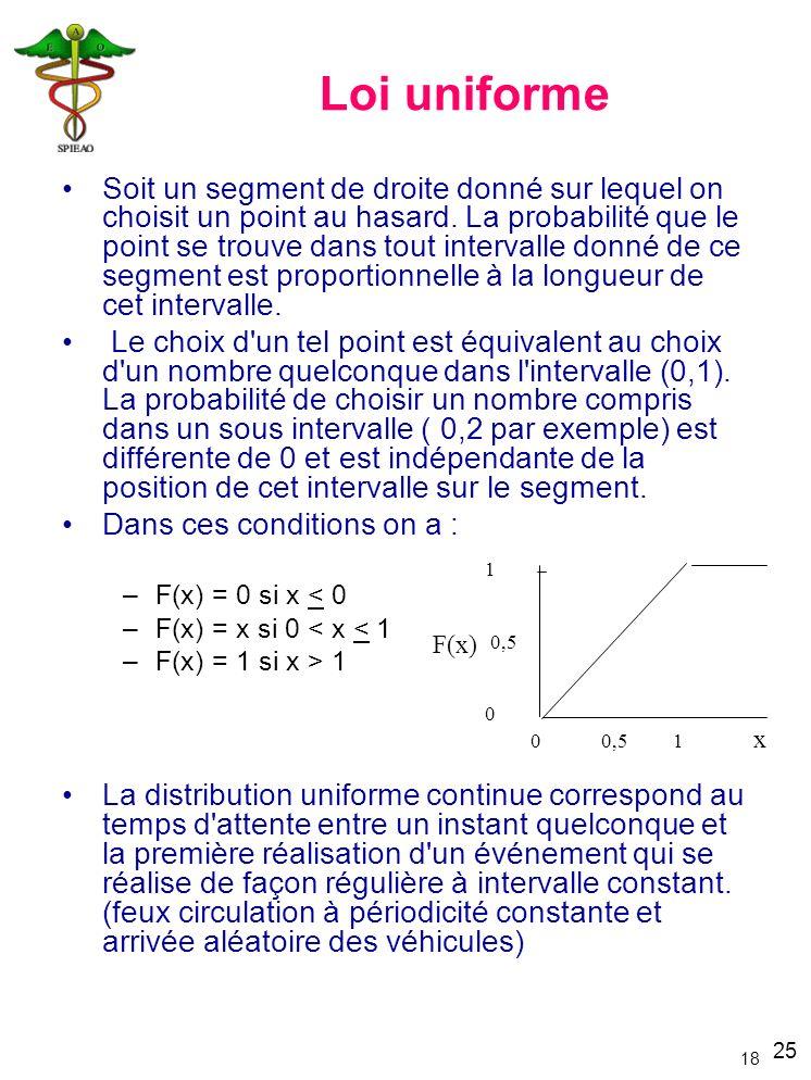 25 18 0 0,5 1 1 0,5 0 F(x) x Loi uniforme Soit un segment de droite donné sur lequel on choisit un point au hasard. La probabilité que le point se tro