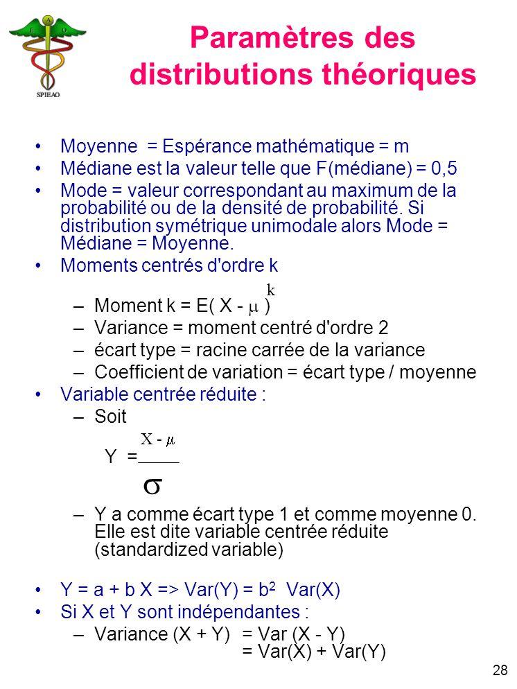 28 Moyenne = Espérance mathématique = m Médiane est la valeur telle que F(médiane) = 0,5 Mode = valeur correspondant au maximum de la probabilité ou d