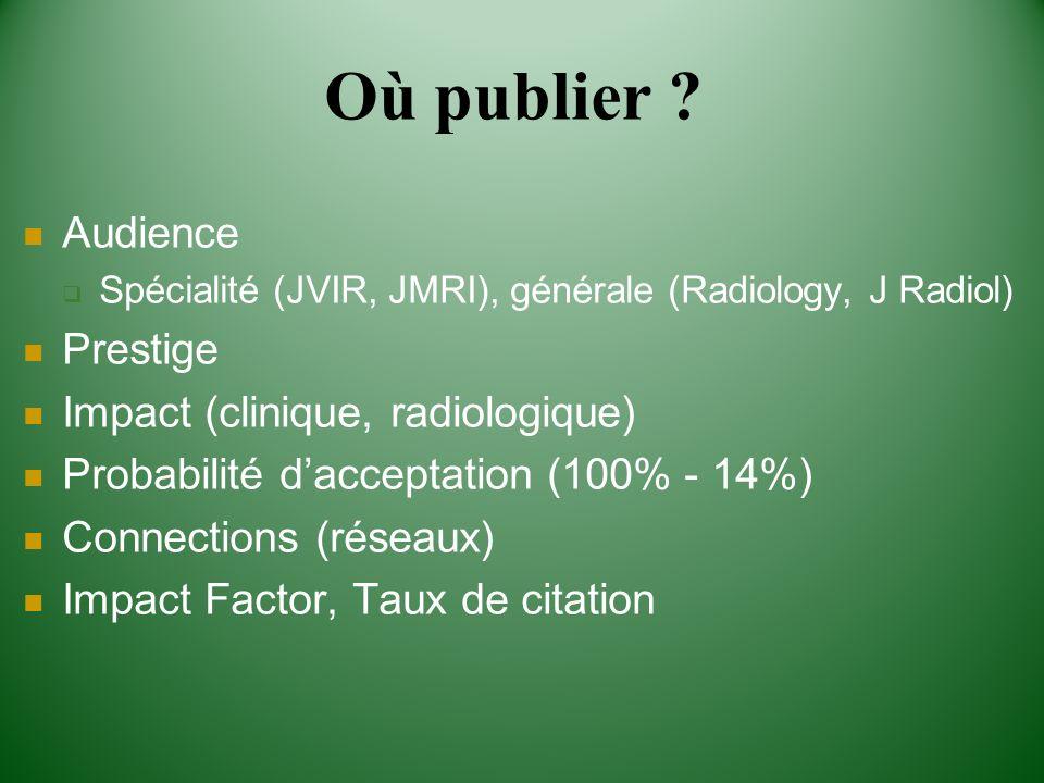 Audience Spécialité (JVIR, JMRI), générale (Radiology, J Radiol) Prestige Impact (clinique, radiologique) Probabilité dacceptation (100% - 14%) Connec