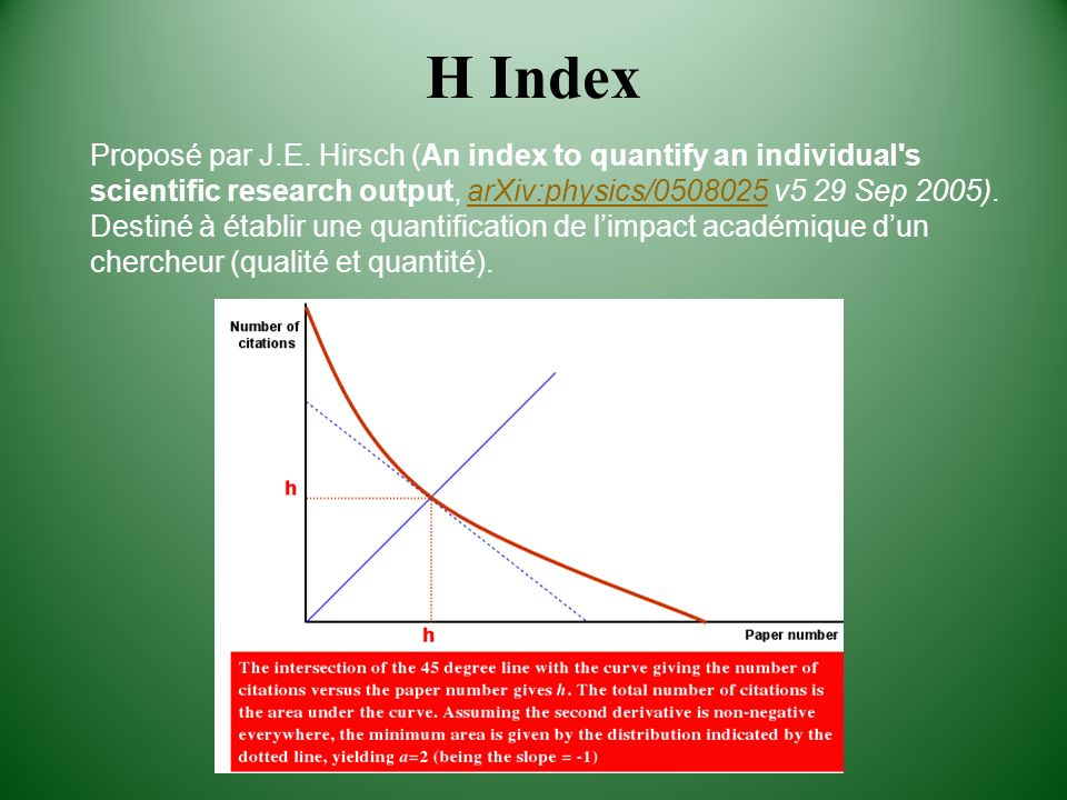 H Index Proposé par J.E. Hirsch (An index to quantify an individual's scientific research output, arXiv:physics/0508025 v5 29 Sep 2005).arXiv:physics/